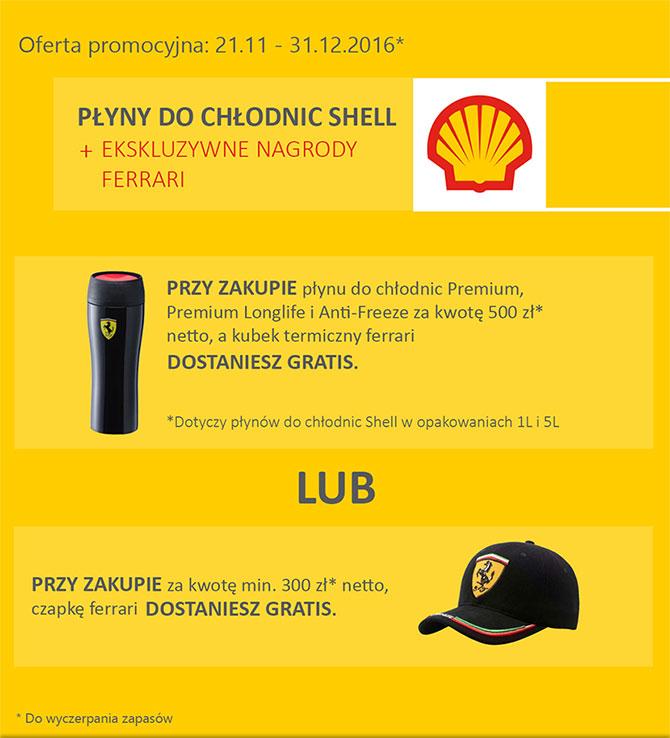 Płyny do chłodnic Shell